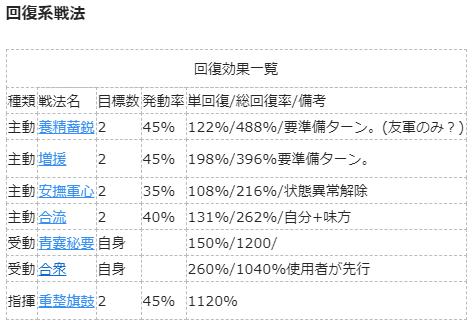 f:id:taja-ikiterutoomounayo:20181218000342p:plain