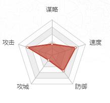 f:id:taja-ikiterutoomounayo:20181222135103p:plain