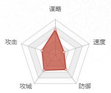 f:id:taja-ikiterutoomounayo:20190107100519p:plain