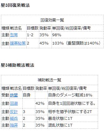 f:id:taja-ikiterutoomounayo:20190108172133p:plain