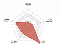f:id:taja-ikiterutoomounayo:20190207141133p:plain