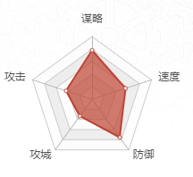 f:id:taja-ikiterutoomounayo:20190307210708p:plain