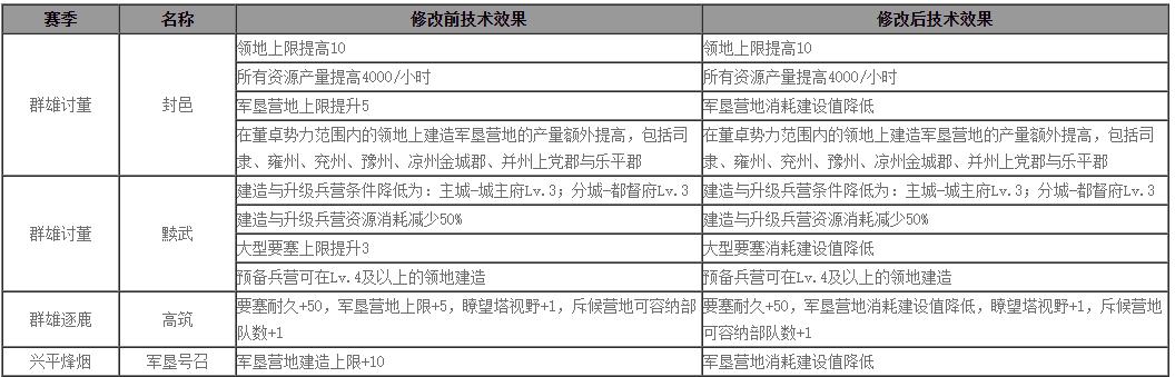 f:id:taja-ikiterutoomounayo:20200406145511p:plain