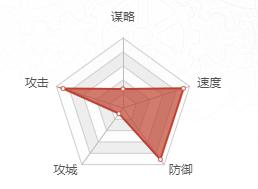 f:id:taja-ikiterutoomounayo:20200510000925p:plain