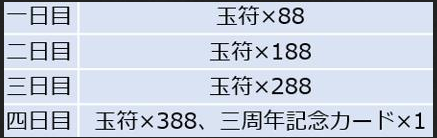 f:id:taja-ikiterutoomounayo:20200729220810p:plain