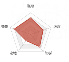 f:id:taja-ikiterutoomounayo:20210621181913p:plain