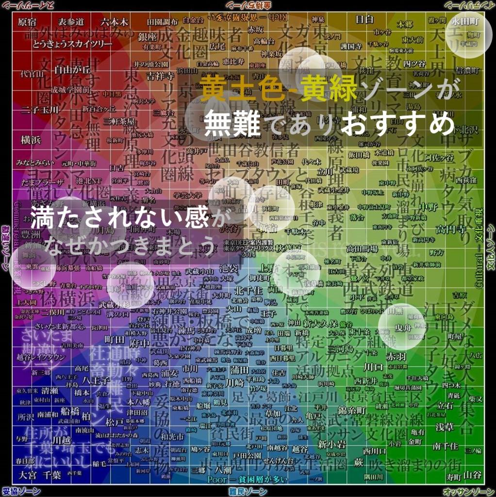 f:id:tak_jp:20161110064430j:plain