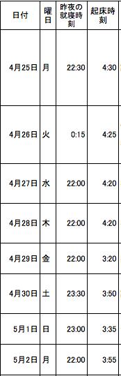 f:id:taka-ichi0504:20160809211533p:plain