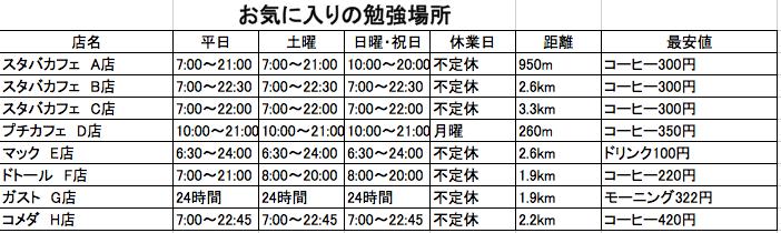 f:id:taka-ichi0504:20160812062334p:plain:w550