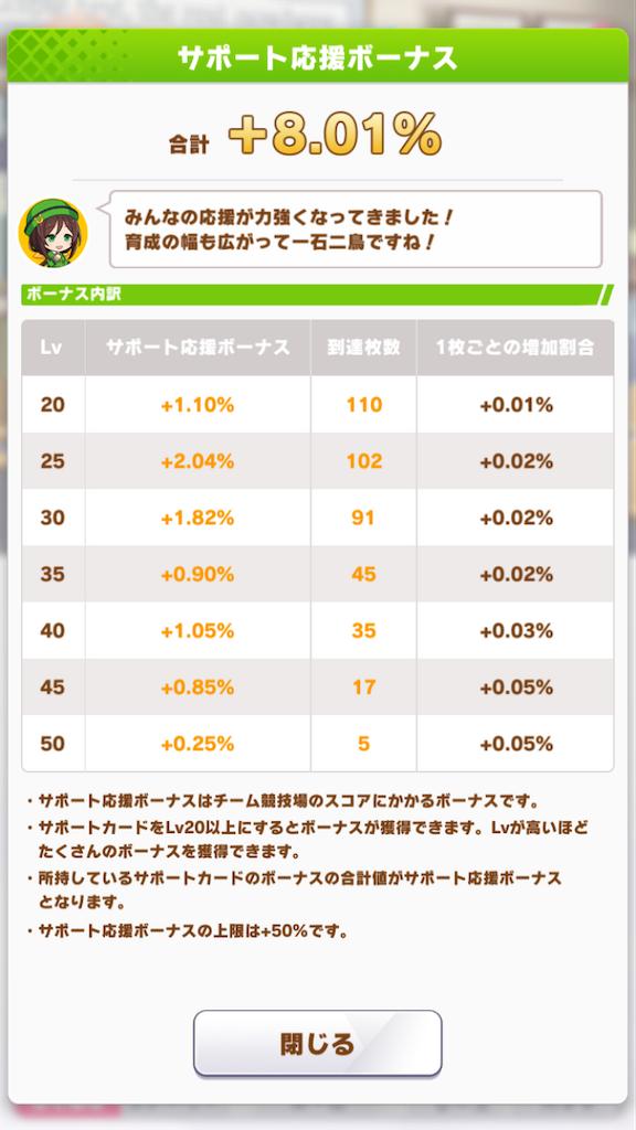 f:id:taka-sirakumo:20210716060917p:image