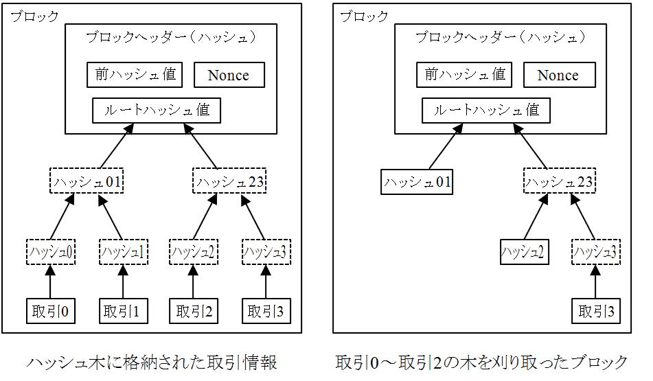 f:id:taka-yoshikazu:20181228233431p:plain