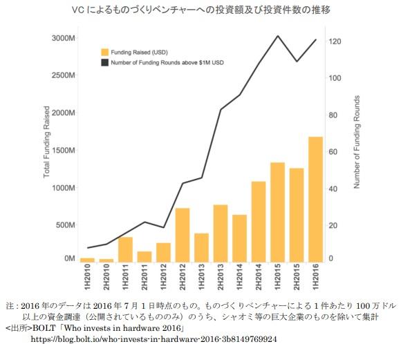 f:id:taka-yoshikazu:20190210014521j:plain