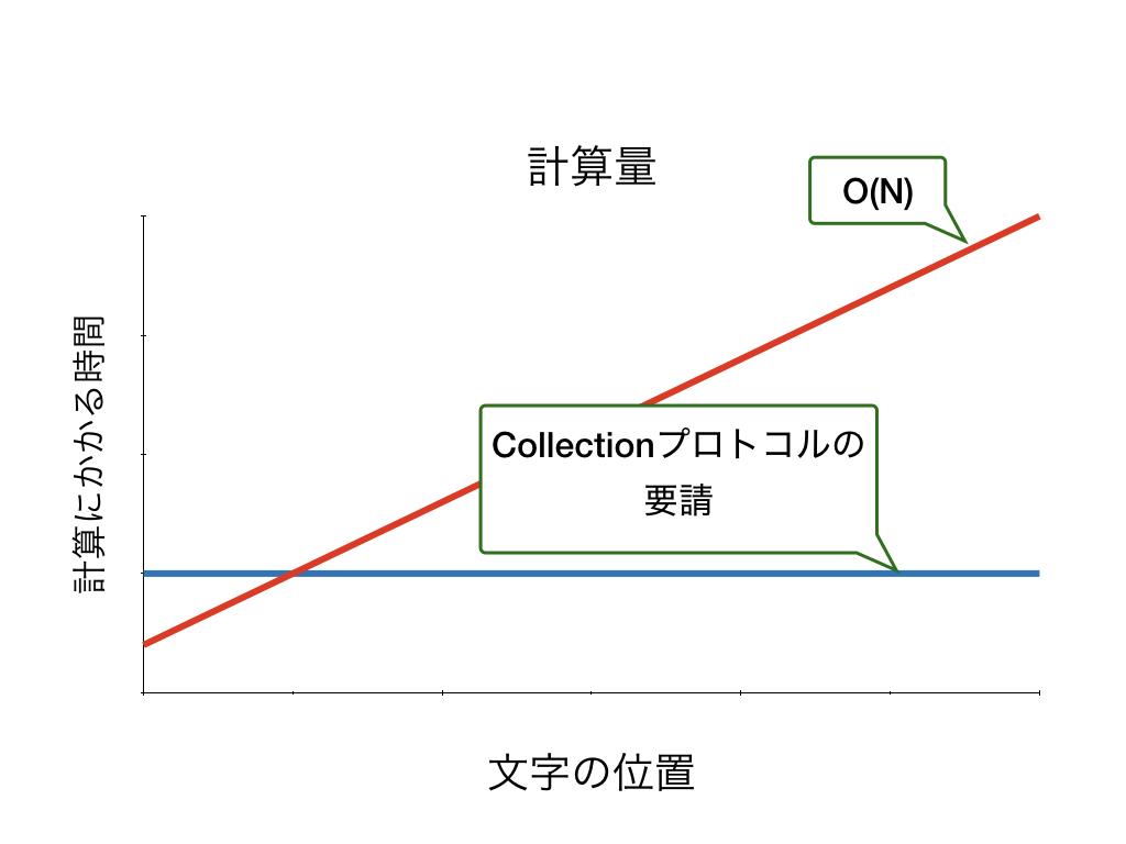 f:id:taka1068:20190905105017j:plain