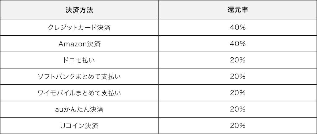 f:id:taka1128t:20210611204217j:plain