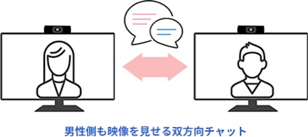 f:id:taka1128t:20210623213137j:plain