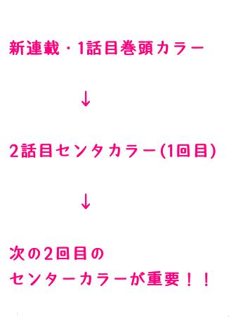 f:id:taka19870704:20190302204641p:plain