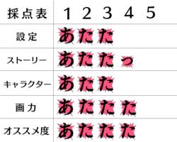 f:id:taka19870704:20210211215944p:plain