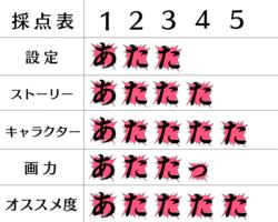f:id:taka19870704:20210211231426p:plain