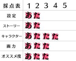 f:id:taka19870704:20210212000804p:plain