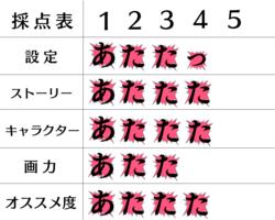 f:id:taka19870704:20210212223843p:plain