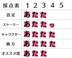 f:id:taka19870704:20210212231800p:plain