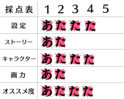 f:id:taka19870704:20210215222307p:plain
