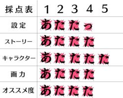 f:id:taka19870704:20210215225348p:plain