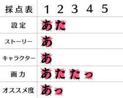 f:id:taka19870704:20210215233758p:plain