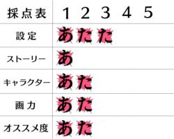 f:id:taka19870704:20210215234742p:plain