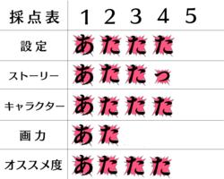 f:id:taka19870704:20210216001036p:plain