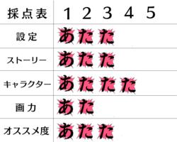 f:id:taka19870704:20210216003646p:plain