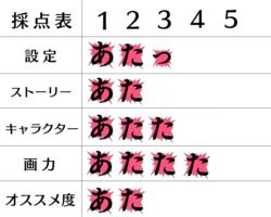 f:id:taka19870704:20210216103635p:plain