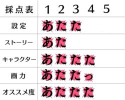 f:id:taka19870704:20210216104144p:plain
