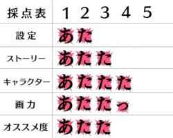 f:id:taka19870704:20210216104455p:plain