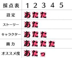 f:id:taka19870704:20210216105410p:plain