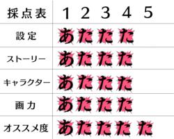 f:id:taka19870704:20210216110618p:plain
