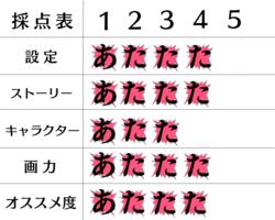 f:id:taka19870704:20210216112858p:plain