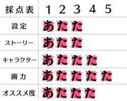 f:id:taka19870704:20210216114904p:plain