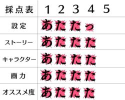 f:id:taka19870704:20210216200636p:plain