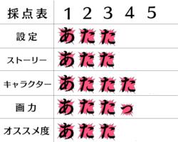f:id:taka19870704:20210217210203p:plain