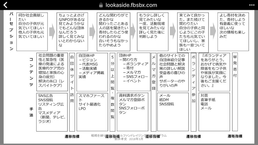 f:id:taka23suz:20180402232419p:image