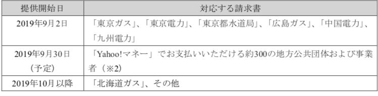 f:id:taka2510042:20190903015440p:plain