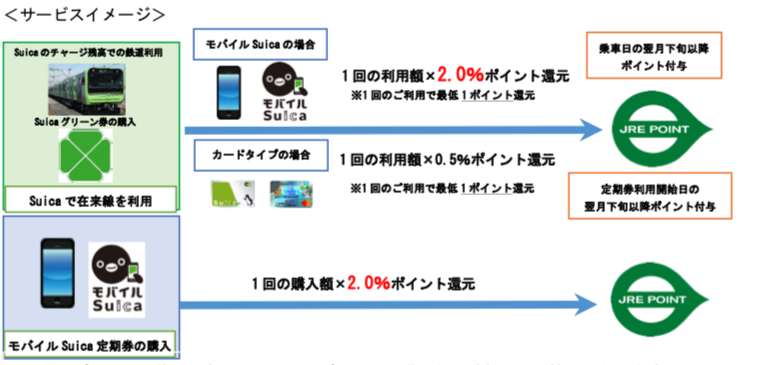 f:id:taka2510042:20190904002900p:plain