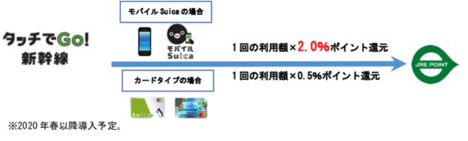 f:id:taka2510042:20190904003220p:plain