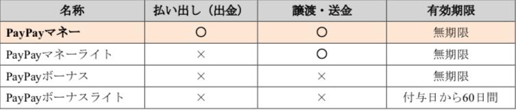 f:id:taka2510042:20191002211739p:plain