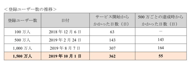 f:id:taka2510042:20191005221041p:plain