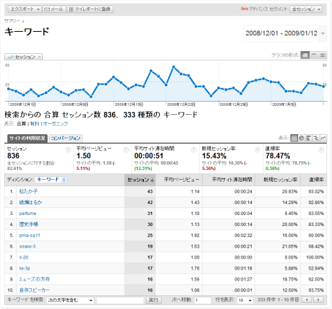 f:id:taka324:20090113232235p:image