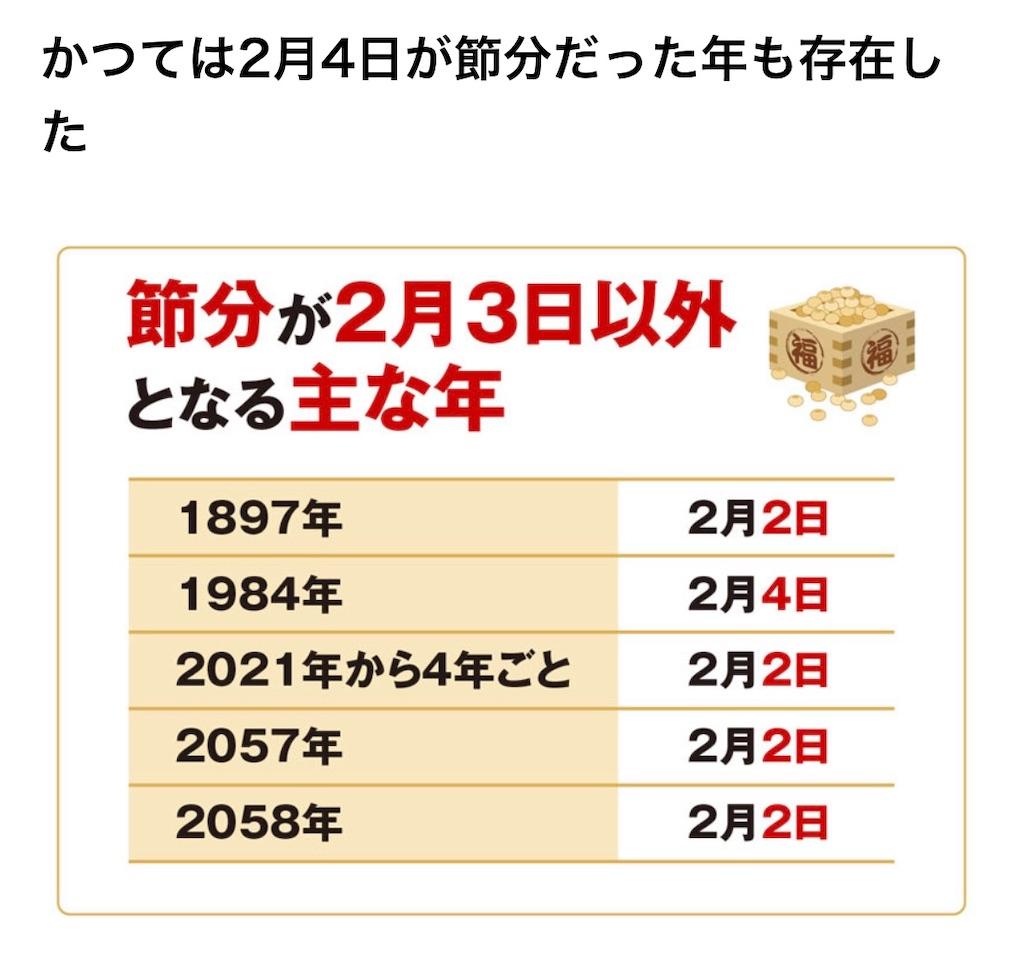 f:id:taka963:20210202210405j:image