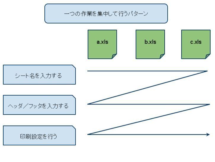 f:id:taka_2:20100423231636j:image
