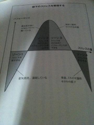 f:id:taka_2:20100609223917j:image